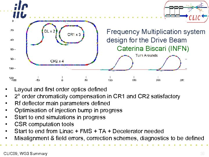 Frequency Multiplication system design for the Drive Beam Caterina Biscari (INFN) • • Layout