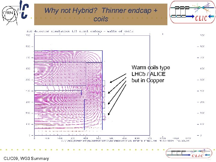 Why not Hybrid? Thinner endcap + coils Warm coils type LHCb / ALICE but