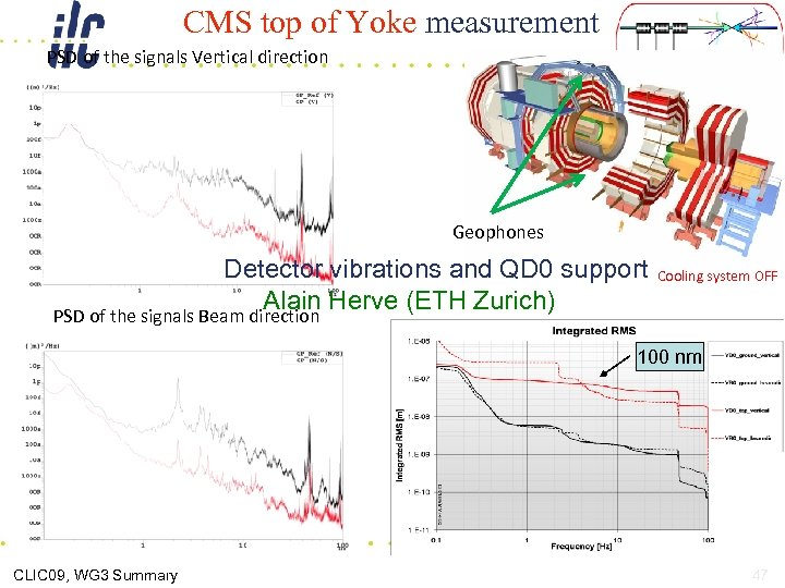 CMS top of Yoke measurement PSD of the signals Vertical direction Geophones Detector vibrations