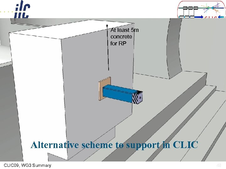 At least 5 m concrete for RP Alternative scheme to support in CLIC 09,