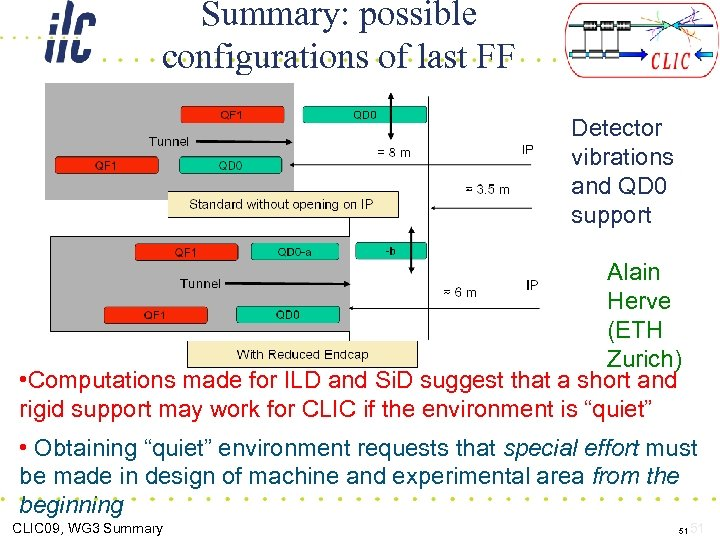 Summary: possible configurations of last FF Detector vibrations and QD 0 support Alain Herve