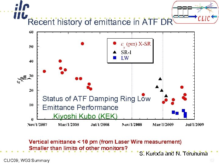 Recent history of emittance in ATF DR Status of ATF Damping Ring Low Emittance
