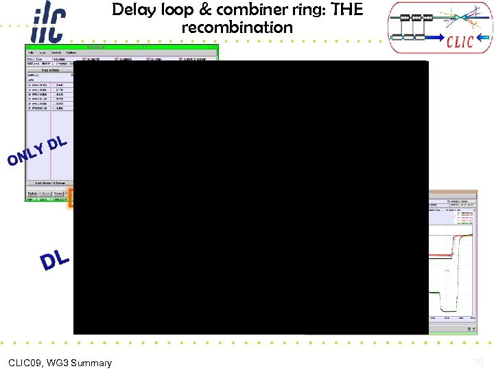 Delay loop & combiner ring: THE recombination ON L YD L DL CR &
