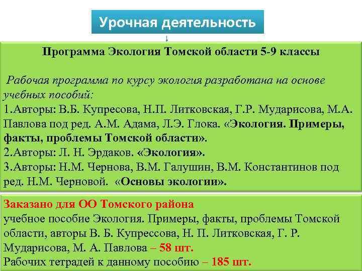 Урочная деятельность Программа Экология Томской области 5 -9 классы Рабочая программа по курсу экология