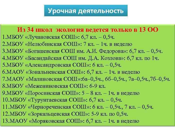 Урочная деятельность Из 34 школ экология ведется только в 13 ОО 1. МБОУ «Лучановская