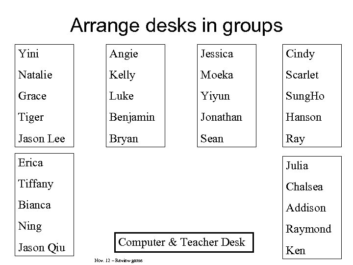 Arrange desks in groups Yini Angie Jessica Cindy Natalie Kelly Moeka Scarlet Grace Luke