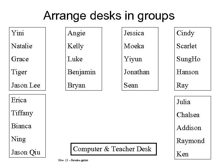 Arrange desks in groups Yini Angie Jessica Cindy Natalie Kelly Moeka Scarlet Grace Luke