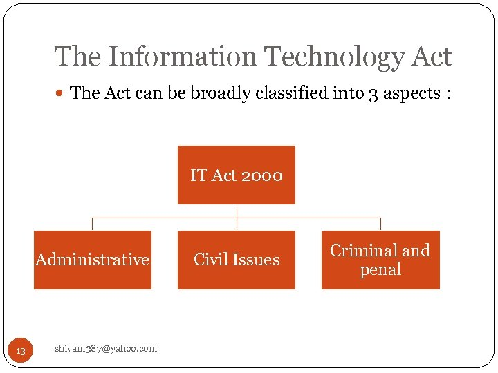 The Information Technology Act The Act can be broadly classified into 3 aspects :