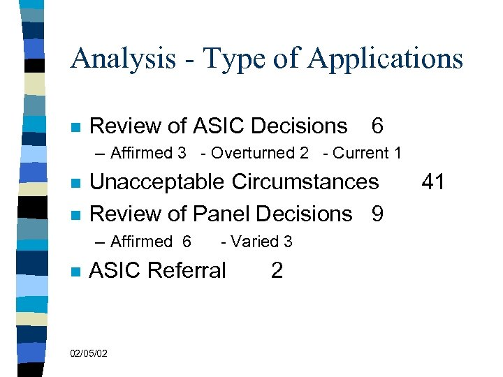 Analysis - Type of Applications n Review of ASIC Decisions 6 – Affirmed 3