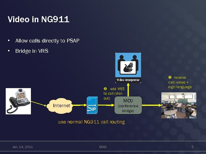 Video in NG 911 • Allow calls directly to PSAP • Bridge in VRS