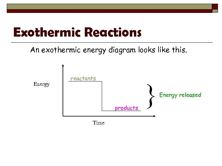 Exothermic Reactions An exothermic energy diagram looks like this. Energy reactants products Time }