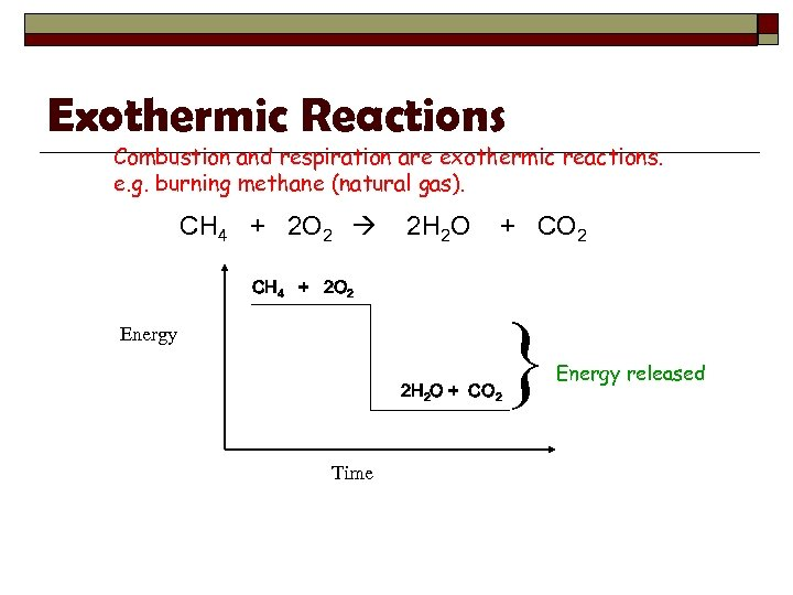 Exothermic Reactions Combustion and respiration are exothermic reactions. e. g. burning methane (natural gas).