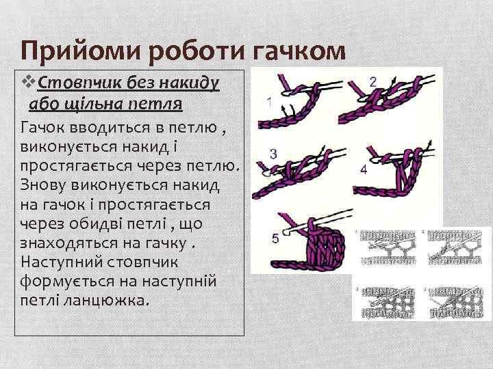 Прийоми роботи гачком v. Стовпчик без накиду або щільна петля Гачок вводиться в петлю