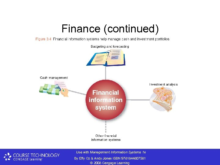 Finance (continued) Use with Management Information Systems 1 e By Effy Oz & Andy
