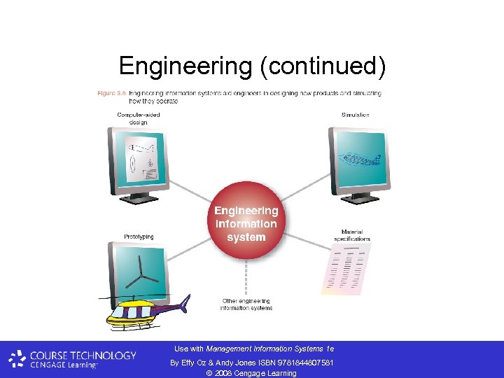 Engineering (continued) Use with Management Information Systems 1 e By Effy Oz & Andy