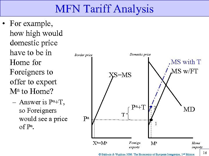 MFN Tariff Analysis • For example, how high would domestic price have to be
