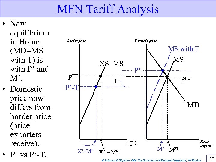 MFN Tariff Analysis • New equilibrium in Home (MD=MS with T) is with P'