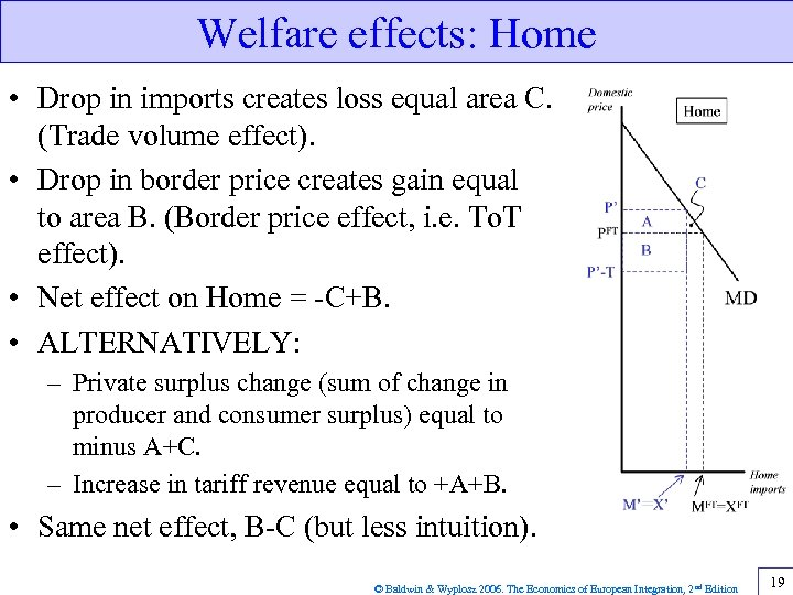 Welfare effects: Home • Drop in imports creates loss equal area C. (Trade volume