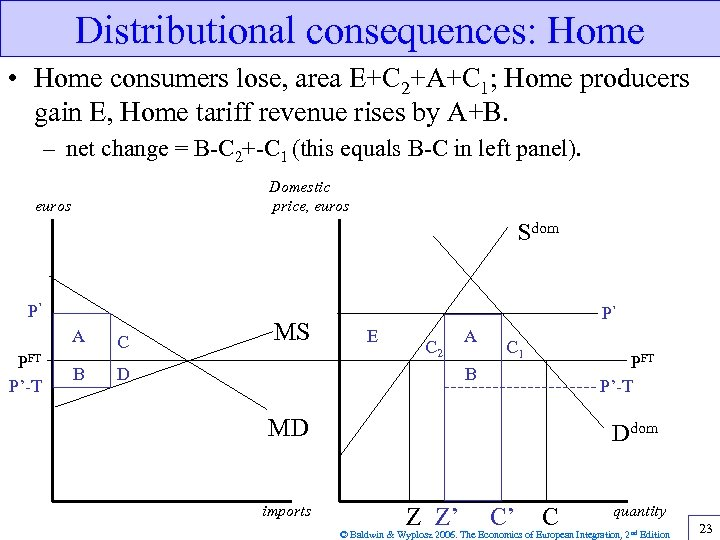 Distributional consequences: Home • Home consumers lose, area E+C 2+A+C 1; Home producers gain