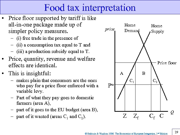Food tax interpretation • Price floor supported by tariff is like all-in-one package made
