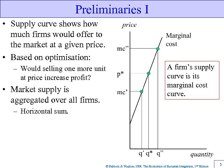 Preliminaries I • Supply curve shows how much firms would offer to the market