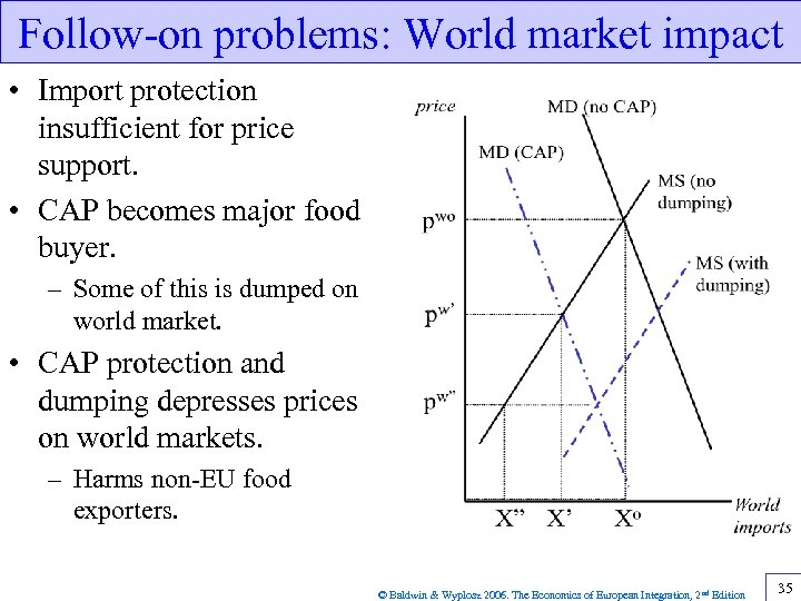 Follow-on problems: World market impact • Import protection insufficient for price support. • CAP