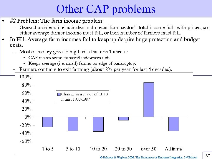 Other CAP problems • #2 Problem: The farm income problem. – General problem, inelastic