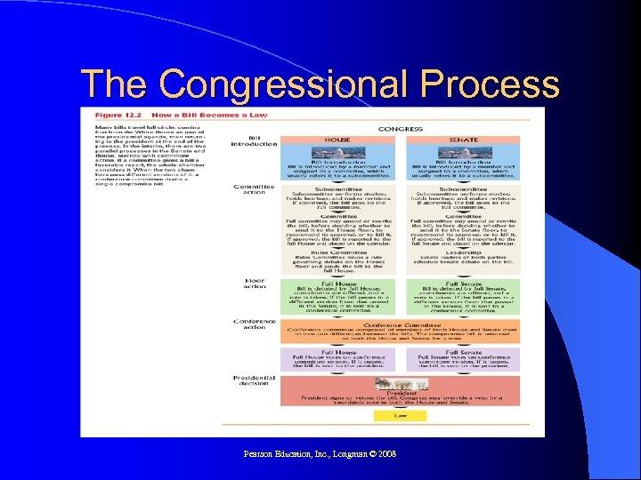 The Congressional Process Pearson Education, Inc. , Longman © 2008