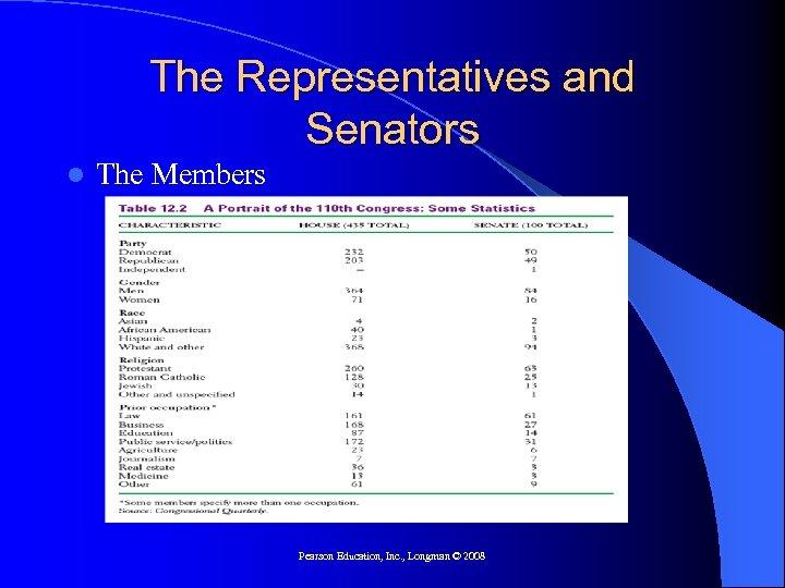 The Representatives and Senators l The Members Pearson Education, Inc. , Longman © 2008