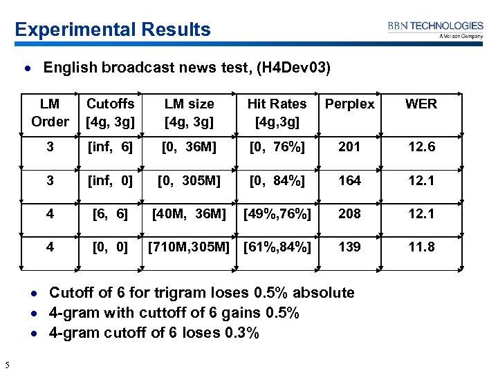 Experimental Results · English broadcast news test, (H 4 Dev 03) LM Order Cutoffs