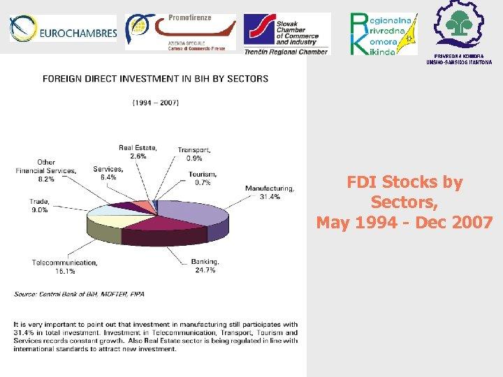 FDI Stocks by Sectors, May 1994 - Dec 2007