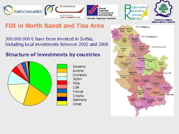 FDI in North Banat and Tisa Area 300. 000 € have been invested in