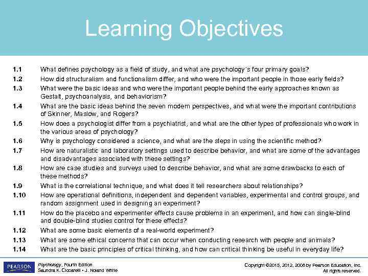 Learning Objectives 1. 1 1. 2 1. 3 1. 4 1. 5 1. 6