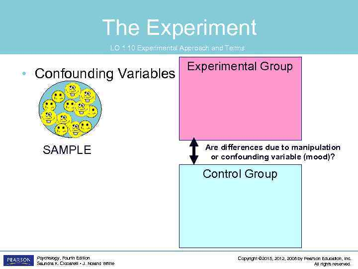 The Experiment LO 1. 10 Experimental Approach and Terms • Confounding Variables SAMPLE Experimental
