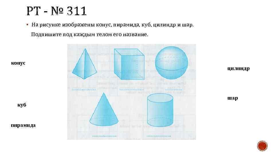 сферы шара по конуса обобщению и цилиндра решебник