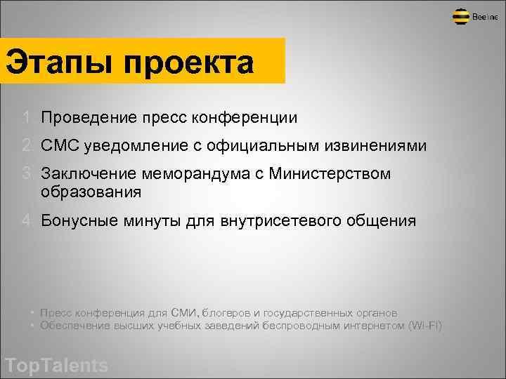 Этапы проекта 1. Проведение пресс конференции 2. СМС уведомление с официальным извинениями 3. Заключение