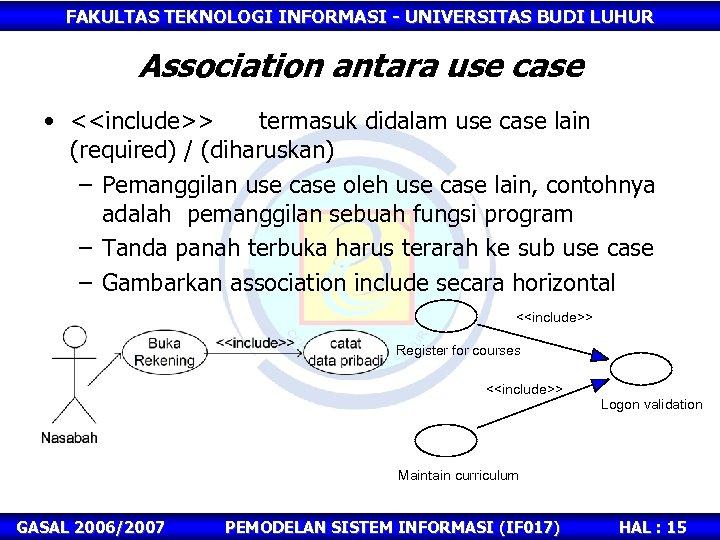 FAKULTAS TEKNOLOGI INFORMASI - UNIVERSITAS BUDI LUHUR Association antara use case • <<include>> termasuk