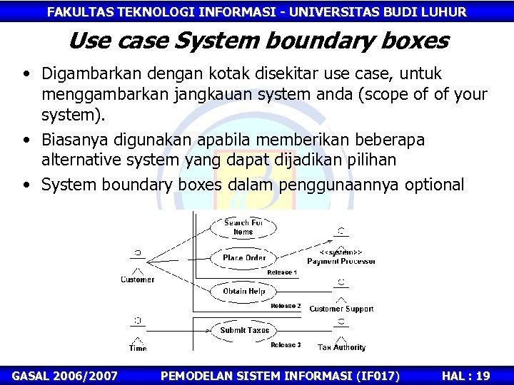 FAKULTAS TEKNOLOGI INFORMASI - UNIVERSITAS BUDI LUHUR Use case System boundary boxes • Digambarkan