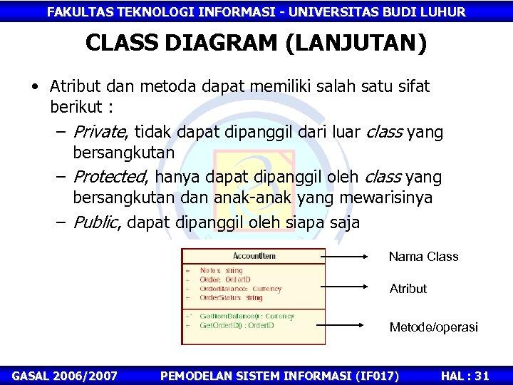 FAKULTAS TEKNOLOGI INFORMASI - UNIVERSITAS BUDI LUHUR CLASS DIAGRAM (LANJUTAN) • Atribut dan metoda