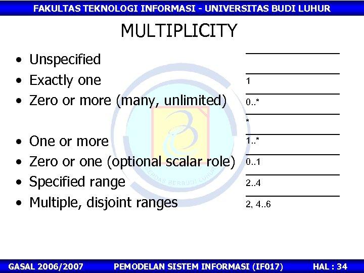 FAKULTAS TEKNOLOGI INFORMASI - UNIVERSITAS BUDI LUHUR MULTIPLICITY • Unspecified • Exactly one •