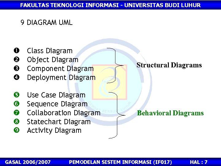 FAKULTAS TEKNOLOGI INFORMASI - UNIVERSITAS BUDI LUHUR 9 DIAGRAM UML Class Diagram Object Diagram