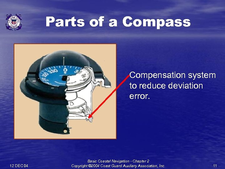 Parts of a Compass Compensation system to reduce deviation error. 12 DEC 04 Basic