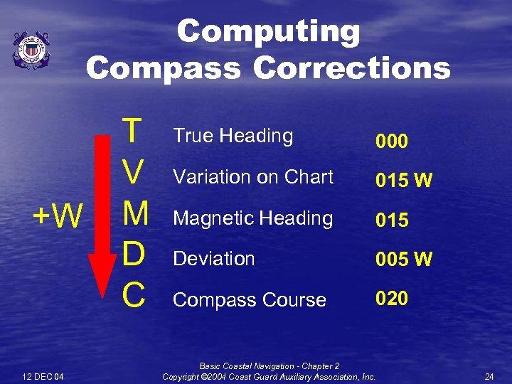 Computing Compass Corrections +W 12 DEC 04 T V M D C True Heading