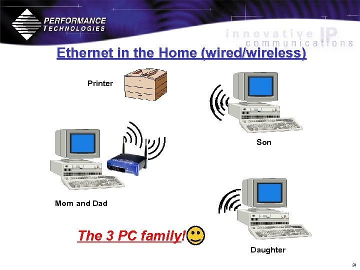 Ethernet in the Home (wired/wireless) Printer Son Mom and Dad The 3 PC family!