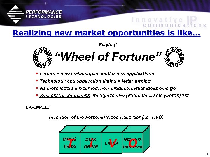 "Realizing new market opportunities is like… Playing! ""Wheel of Fortune"" § Letters = new"