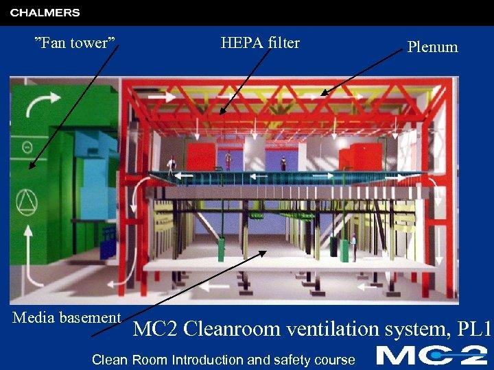 """Fan tower"" Media basement HEPA filter Plenum MC 2 Cleanroom ventilation system, PL 1"