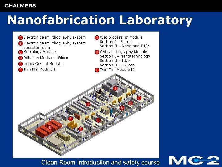Nanofabrication Laboratory Clean Room Introduction and safety course