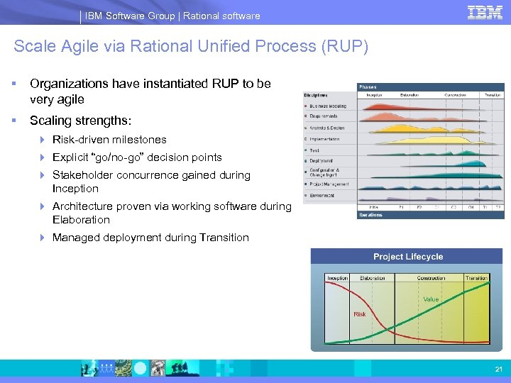 IBM Software Group | Rational software Scale Agile via Rational Unified Process (RUP) §