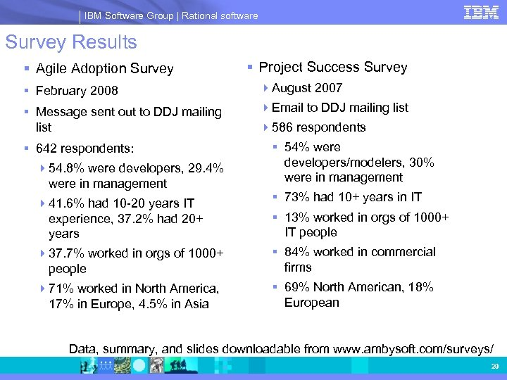 IBM Software Group | Rational software Survey Results § Agile Adoption Survey § Project