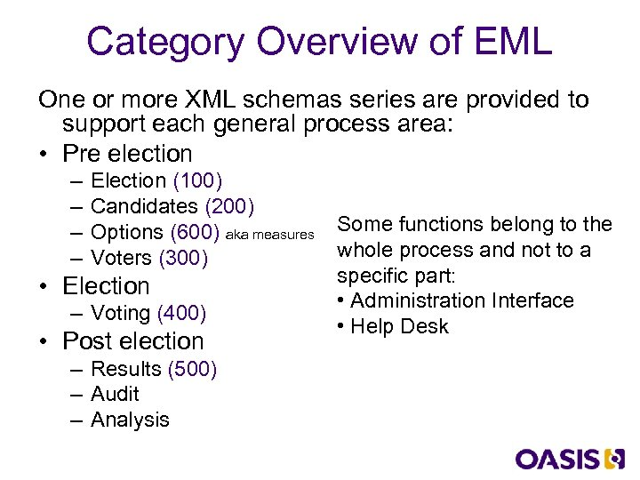Category Overview of EML One or more XML schemas series are provided to support